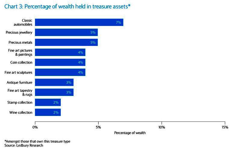 wealth-chart